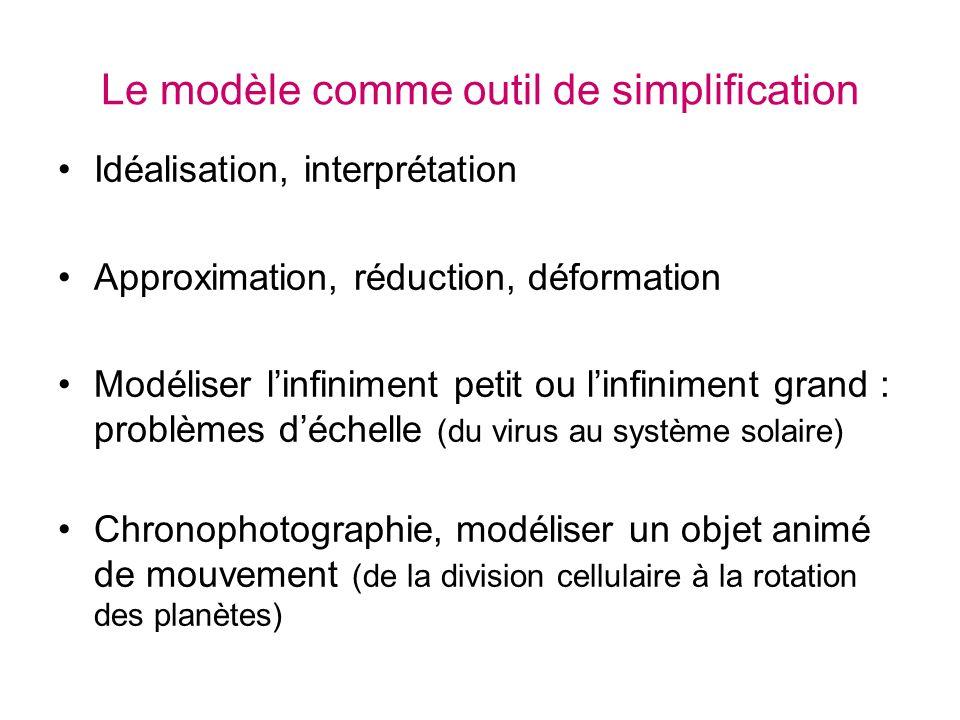 Le modèle comme outil de simplification