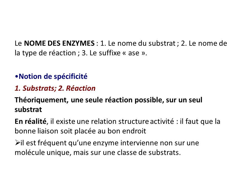 Le NOME DES ENZYMES : 1. Le nome du substrat ; 2