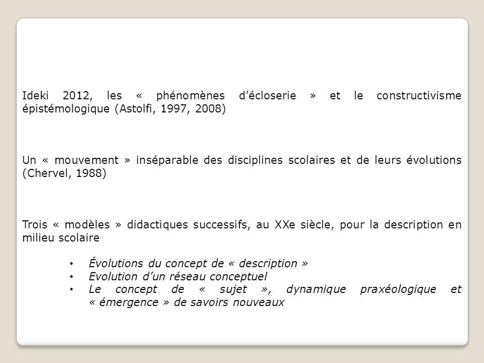 Ideki 2012, les « phénomènes d'écloserie » et le constructivisme épistémologique (Astolfi, 1997, 2008)