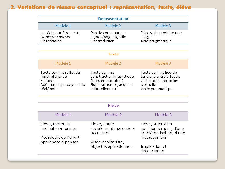 2. Variations de réseau conceptuel : représentation, texte, élève