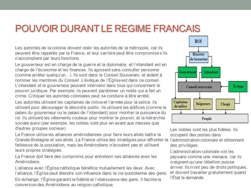 POUVOIR DURANT LE REGIME FRANCAIS