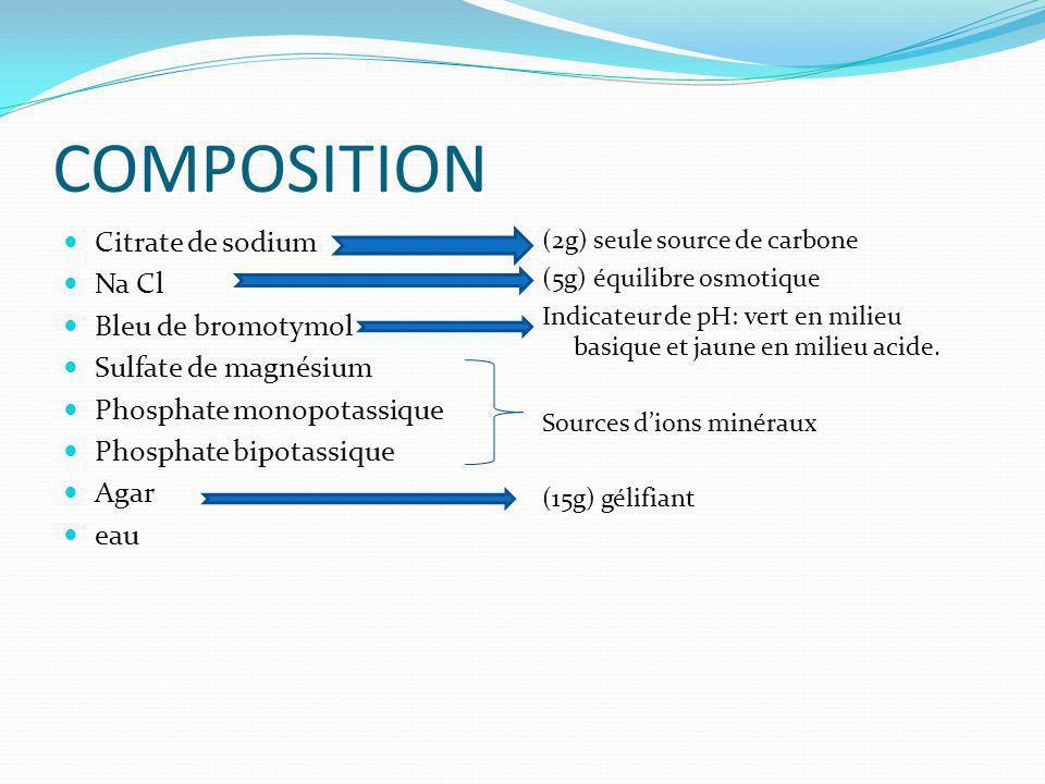 COMPOSITION Citrate de sodium Na Cl Bleu de bromotymol