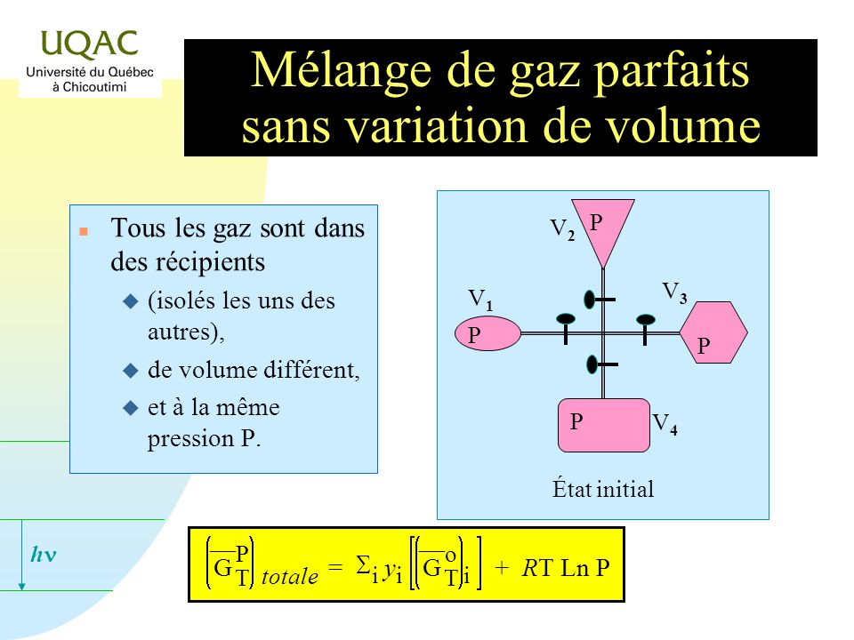 Mélange de gaz parfaits sans variation de volume