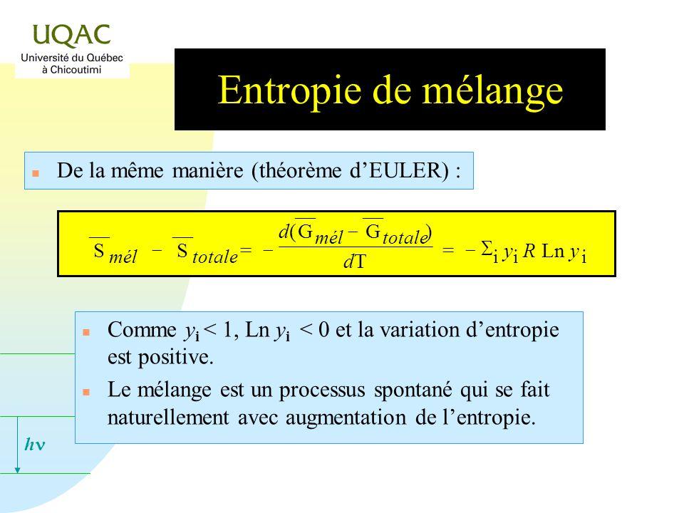 Entropie de mélange De la même manière (théorème d'EULER) :