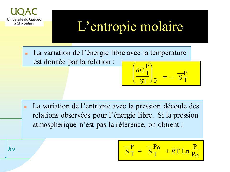 L'entropie molaire La variation de l'énergie libre avec la température est donnée par la relation :