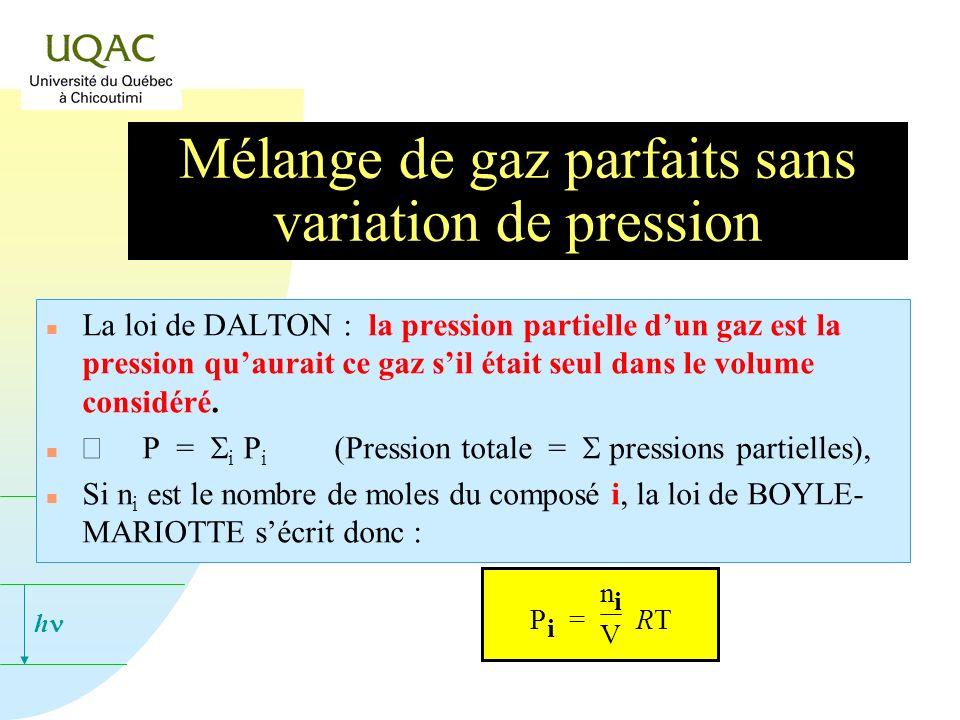 Mélange de gaz parfaits sans variation de pression