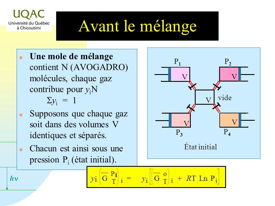 Avant le mélange Une mole de mélange contient N (AVOGADRO) molécules, chaque gaz contribue pour yiN Syi = 1.
