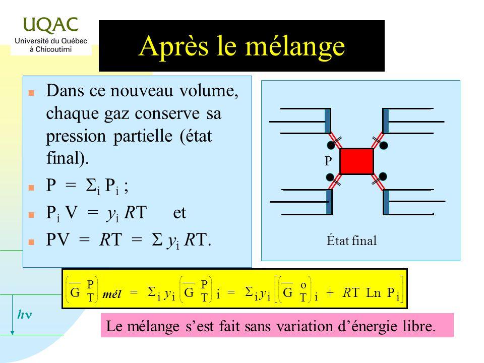 Après le mélange Dans ce nouveau volume, chaque gaz conserve sa pression partielle (état final). P = Si Pi ;