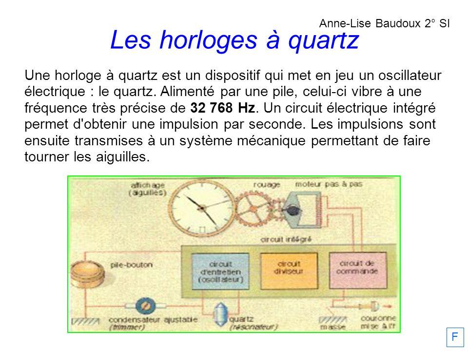Les horloges à quartz Anne-Lise Baudoux 2° SI.