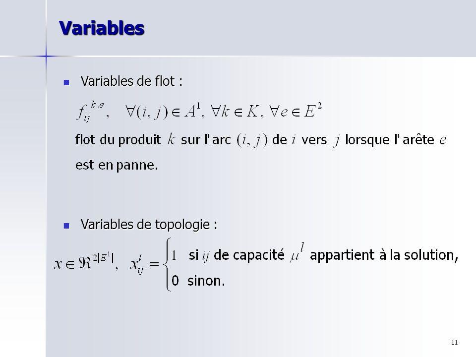 Variables Variables de flot : Variables de topologie :