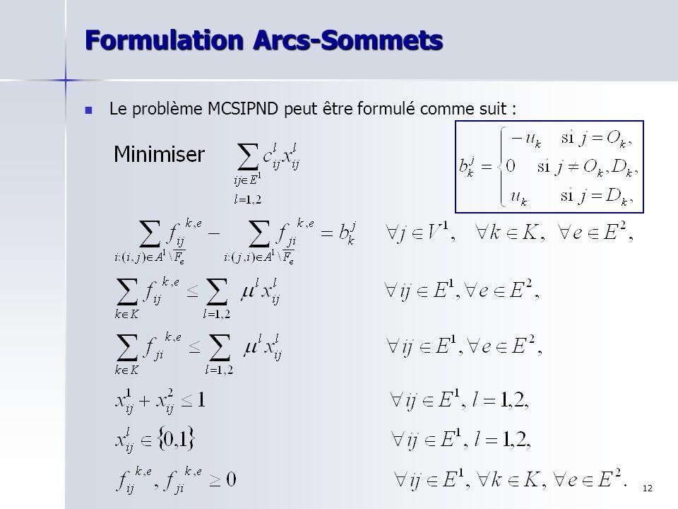 Formulation Arcs-Sommets
