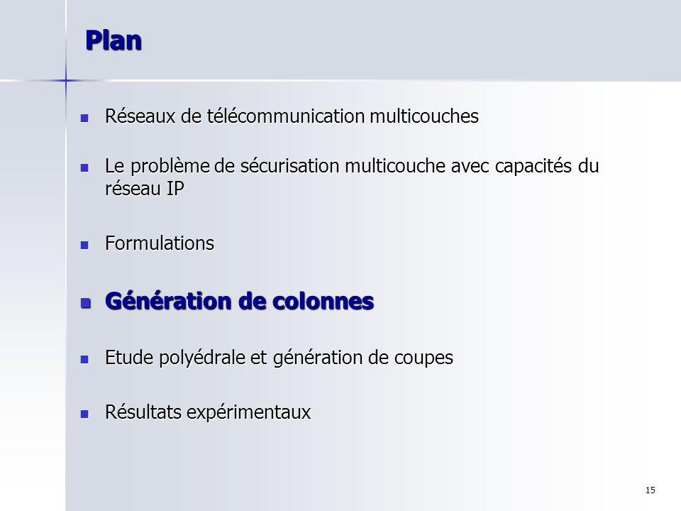 Plan Génération de colonnes Réseaux de télécommunication multicouches