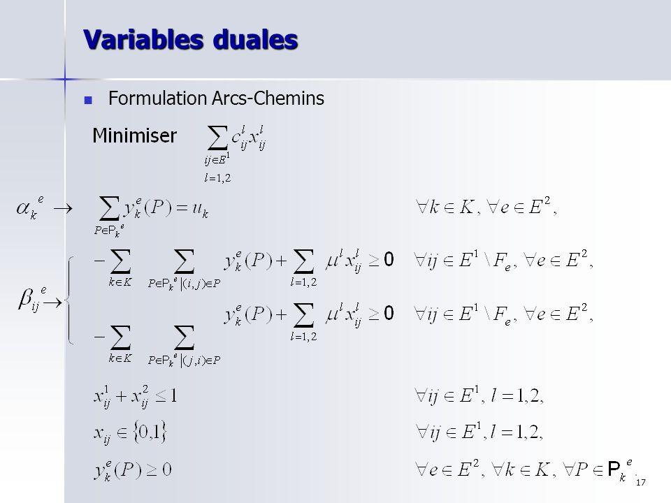 Variables duales Formulation Arcs-Chemins