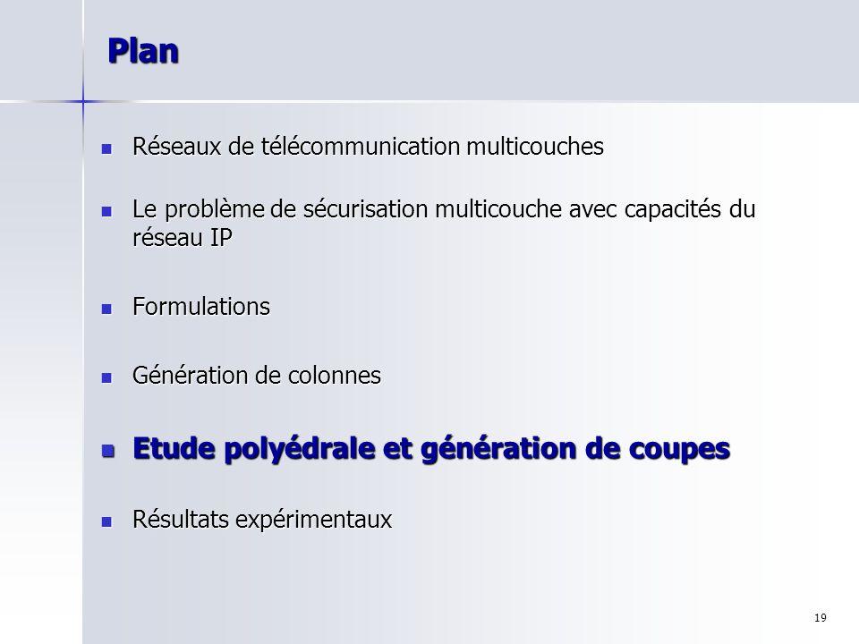 Plan Etude polyédrale et génération de coupes
