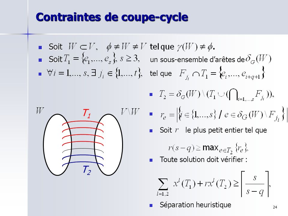 Contraintes de coupe-cycle
