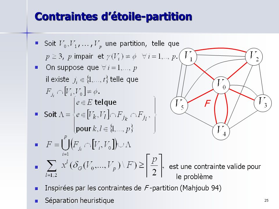 Contraintes d'étoile-partition