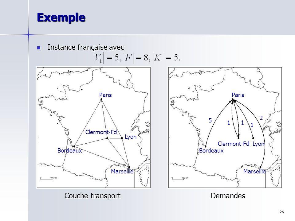 Exemple Instance française avec Couche transport Demandes Paris Paris
