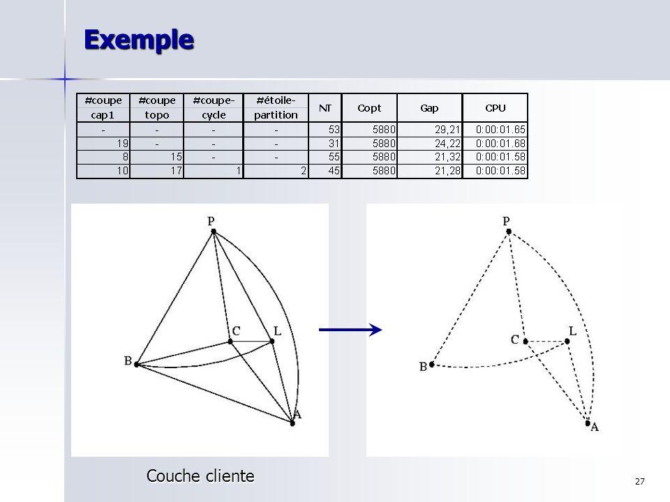 Exemple Couche cliente