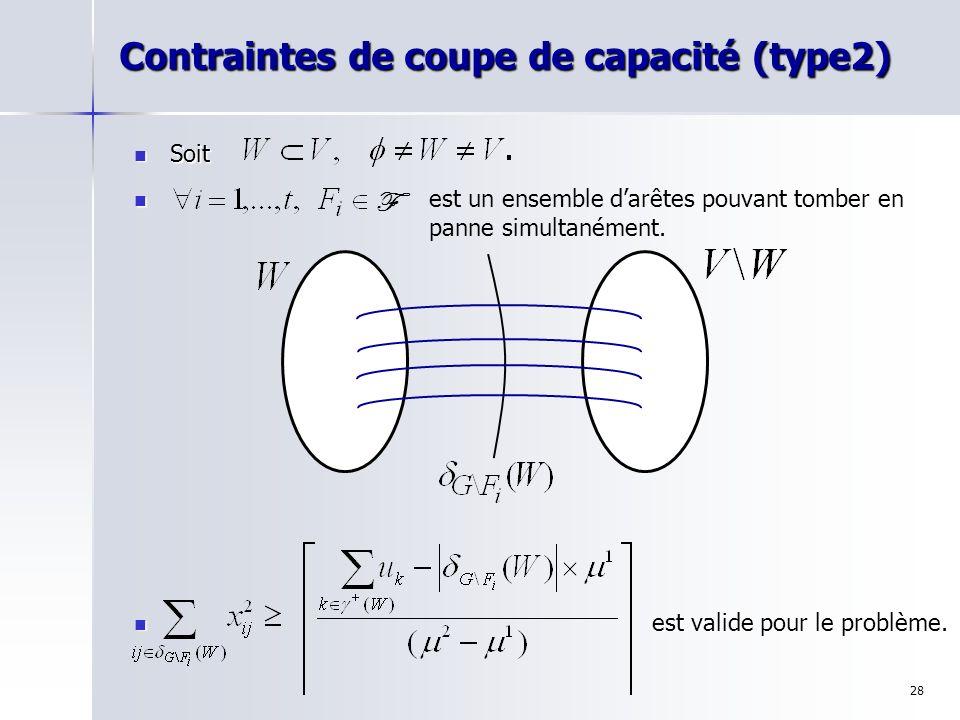 Contraintes de coupe de capacité (type2)
