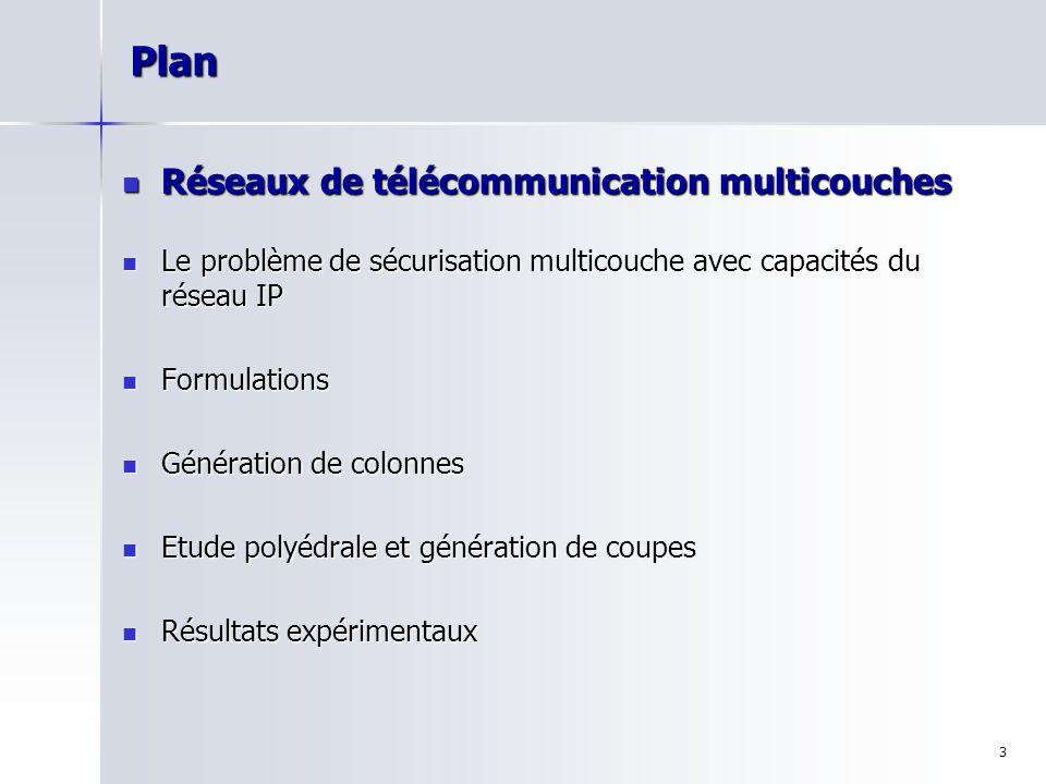 Plan Réseaux de télécommunication multicouches