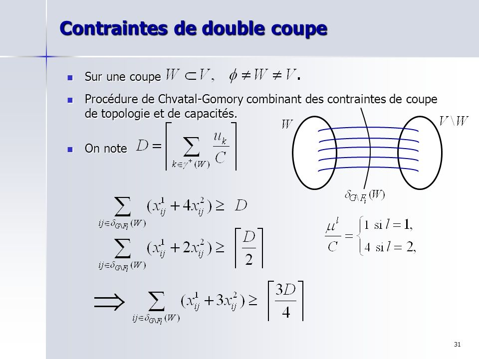 Contraintes de double coupe