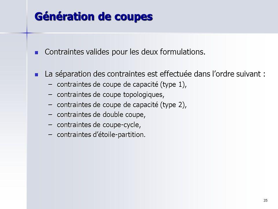 Génération de coupes Contraintes valides pour les deux formulations.