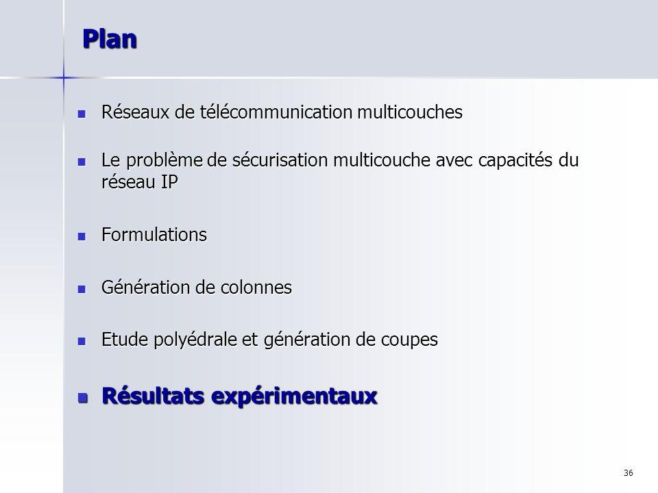 Plan Résultats expérimentaux Réseaux de télécommunication multicouches