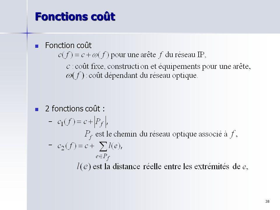 Fonctions coût Fonction coût 2 fonctions coût :