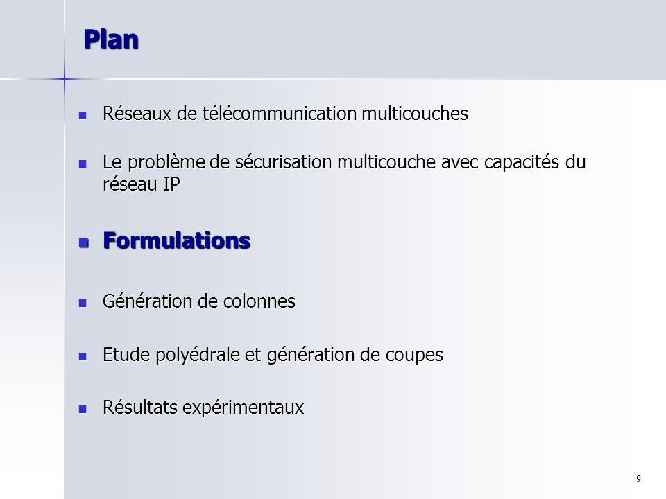 Plan Formulations Réseaux de télécommunication multicouches