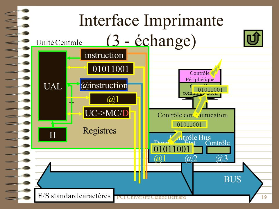 Interface Imprimante (3 - échange)