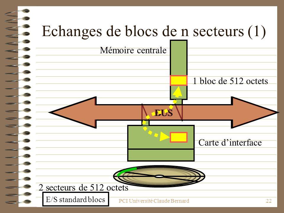 Echanges de blocs de n secteurs (1)