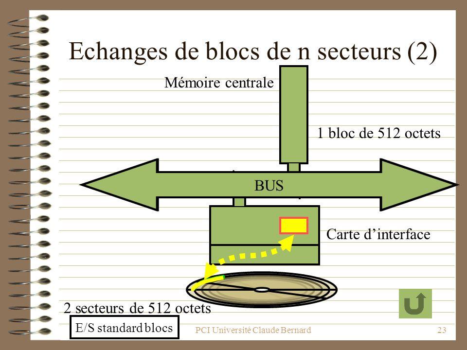 Echanges de blocs de n secteurs (2)