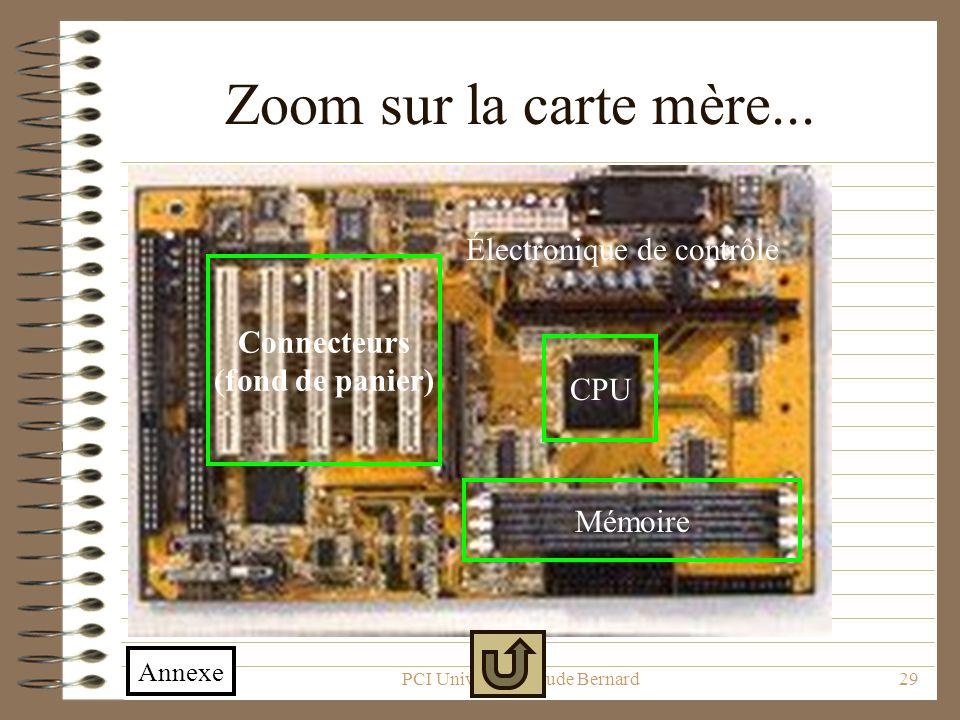 Zoom sur la carte mère... Électronique de contrôle Connecteurs