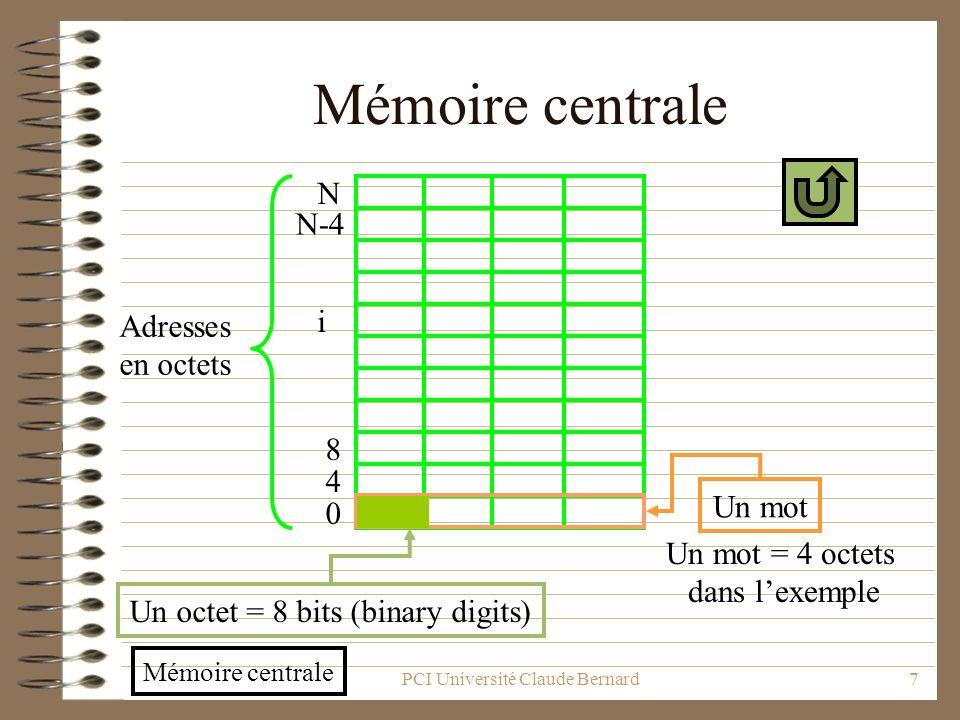 Mémoire centrale N N-4 i Adresses en octets 8 4 Un mot