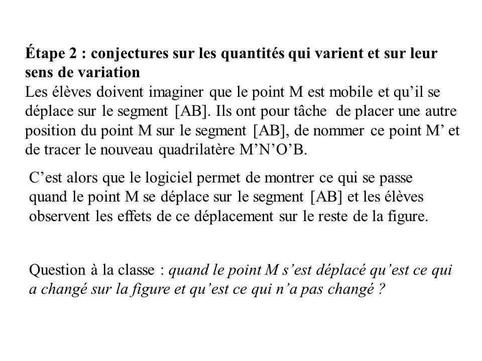 Étape 2 : conjectures sur les quantités qui varient et sur leur sens de variation