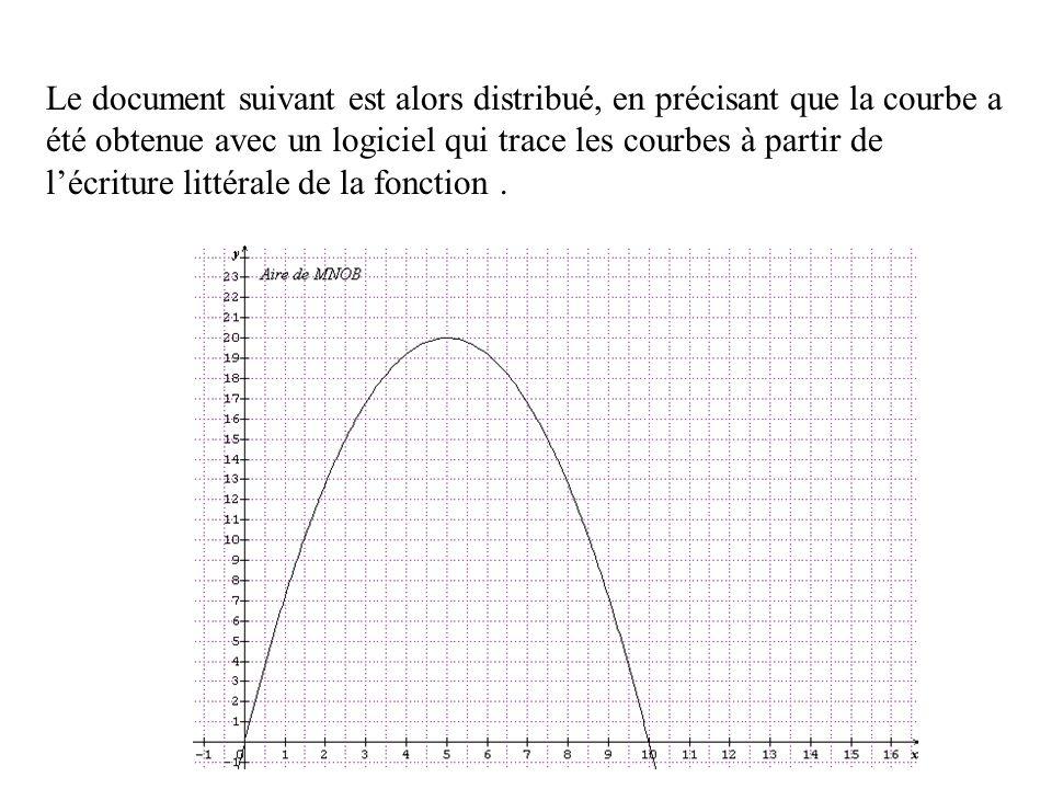 Le document suivant est alors distribué, en précisant que la courbe a été obtenue avec un logiciel qui trace les courbes à partir de l'écriture littérale de la fonction .