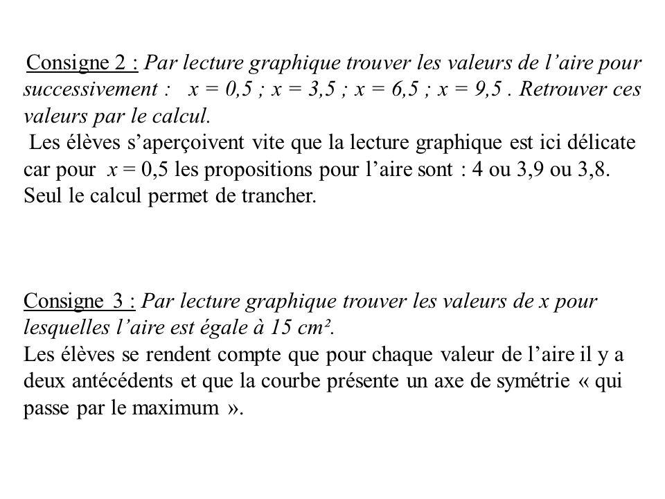 Consigne 2 : Par lecture graphique trouver les valeurs de l'aire pour successivement : x = 0,5 ; x = 3,5 ; x = 6,5 ; x = 9,5 . Retrouver ces valeurs par le calcul.
