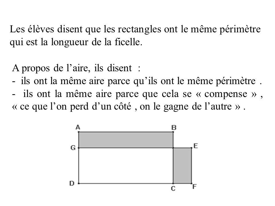 Les élèves disent que les rectangles ont le même périmètre qui est la longueur de la ficelle.