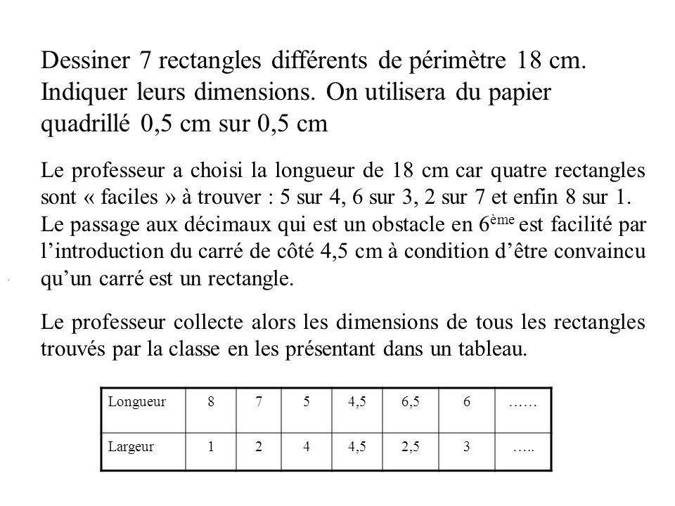 Dessiner 7 rectangles différents de périmètre 18 cm