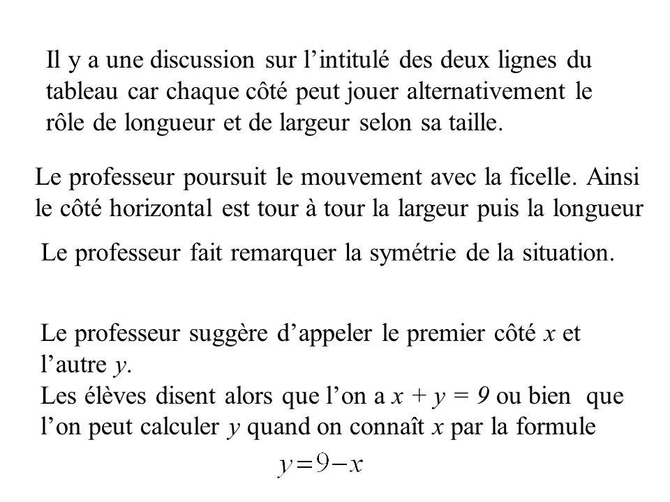 Le professeur fait remarquer la symétrie de la situation.