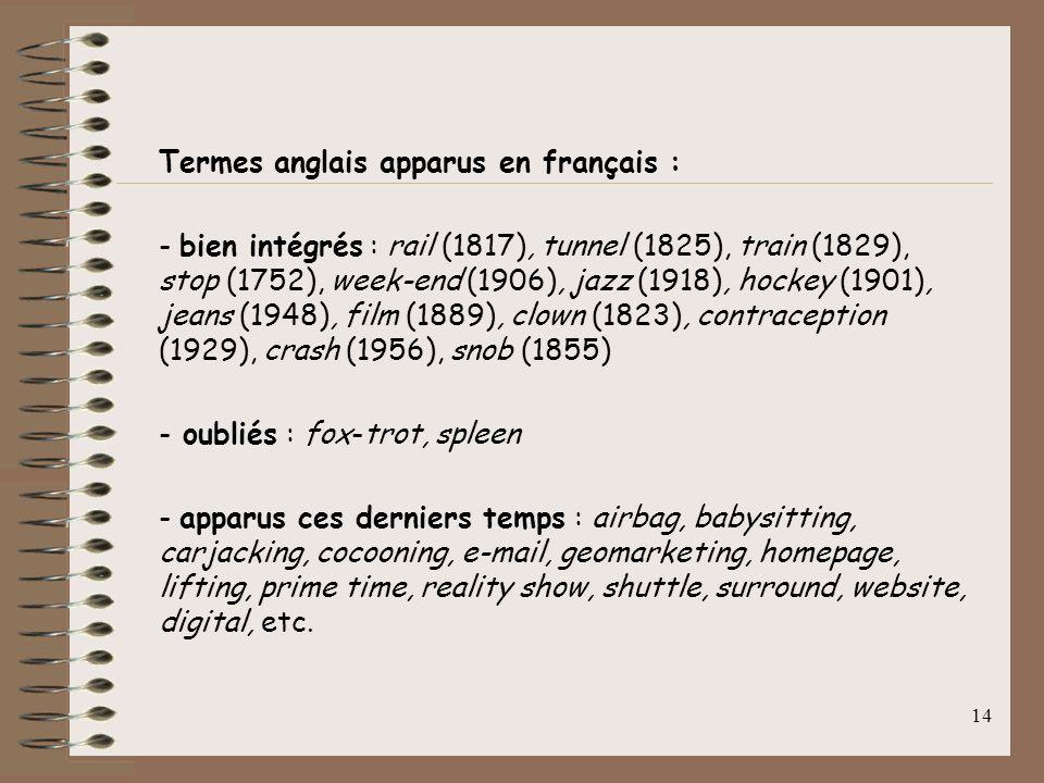 Termes anglais apparus en français :