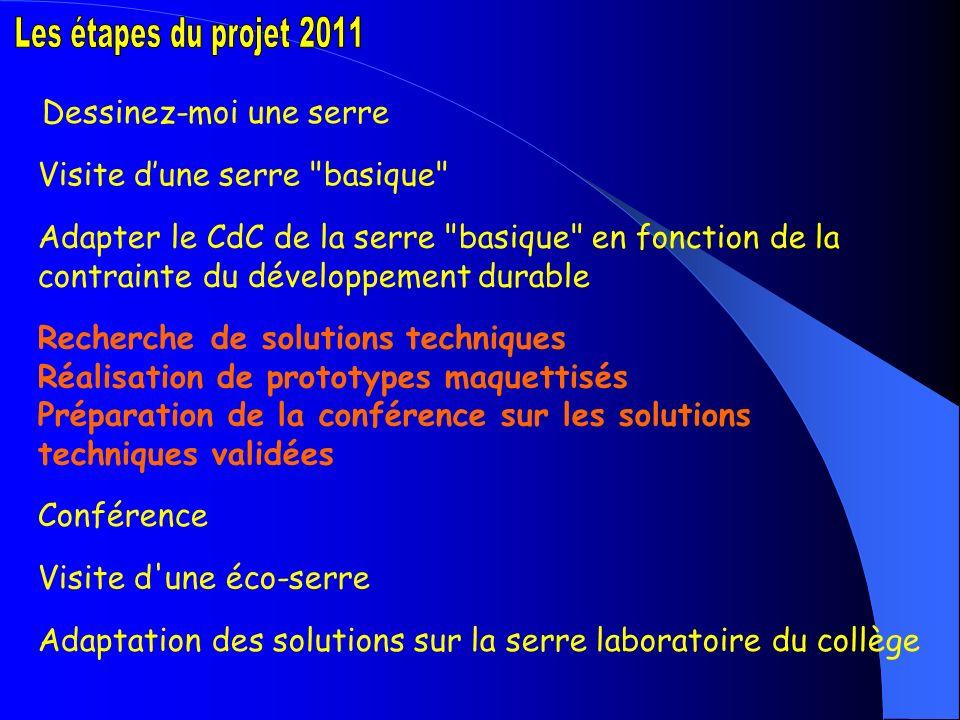 Les étapes du projet 2011 Dessinez-moi une serre