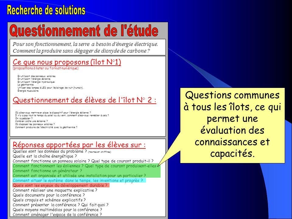 Recherche de solutions Questionnement de l étude