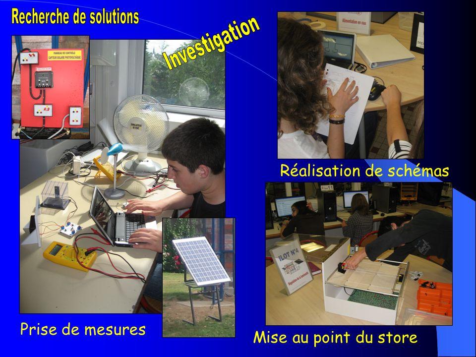 Recherche de solutions Investigation