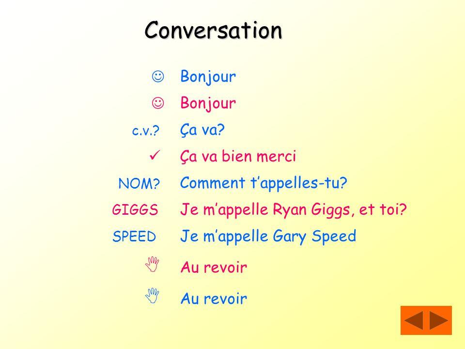 Conversation    Bonjour  Bonjour Ça va  Ça va bien merci