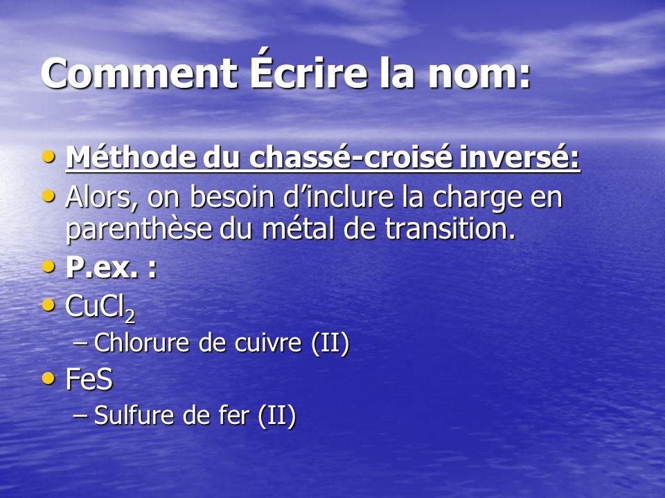 Comment Écrire la nom: Méthode du chassé-croisé inversé: