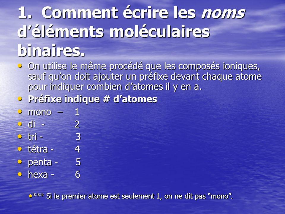 1. Comment écrire les noms d'éléments moléculaires binaires.