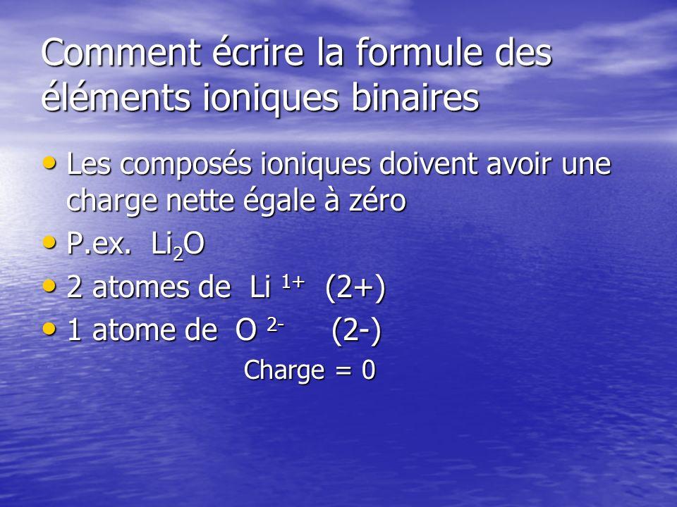 Comment écrire la formule des éléments ioniques binaires