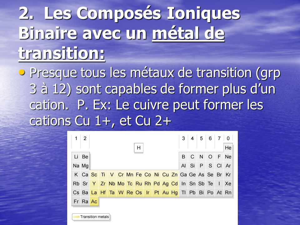 2. Les Composés Ioniques Binaire avec un métal de transition: