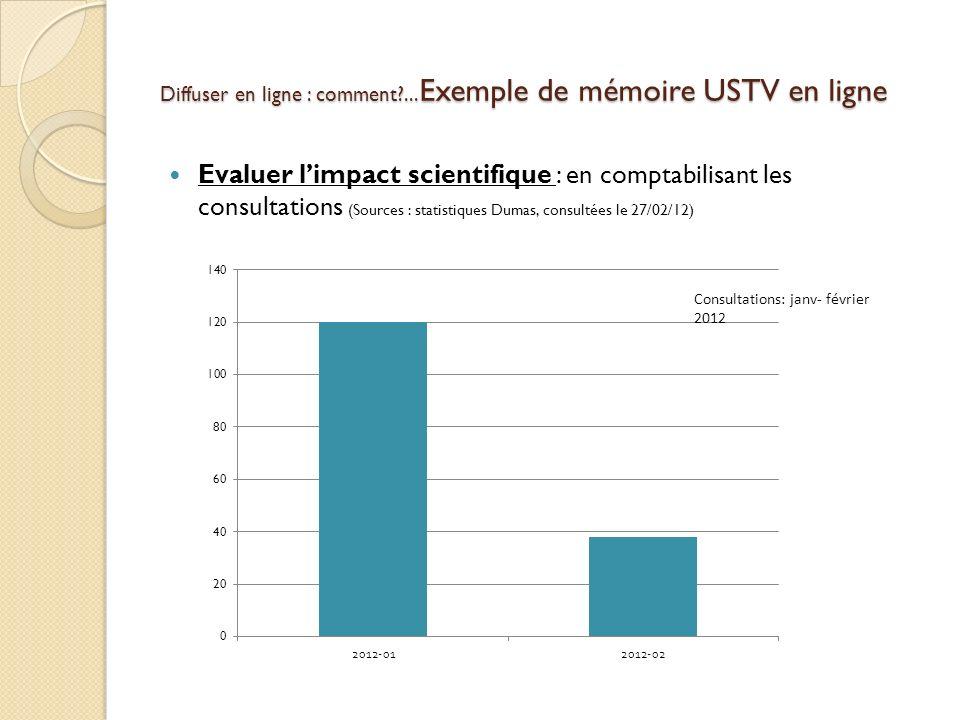 Diffuser en ligne : comment ...Exemple de mémoire USTV en ligne